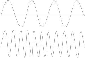 ラジオスティムの波形