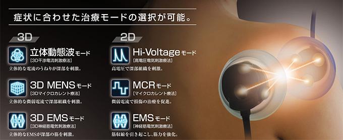 イトー ES-5000 低周波治療器・干渉電流型低周波治療器組合せ理学療法機器