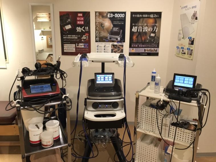 腰痛治療の三種の神器、ラジオスティム、ES-5000、UST-770、ラジオ波、立体動態波、超音波